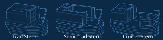 Narrowboat Stern Types